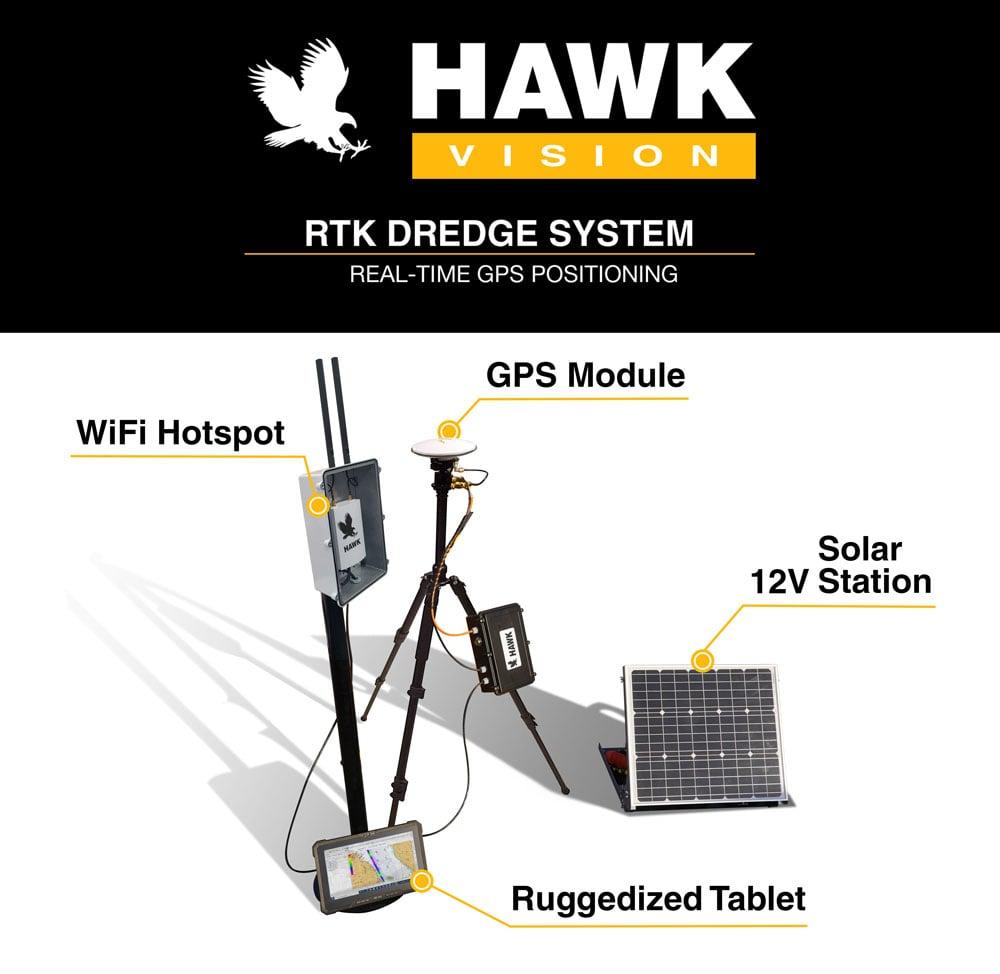HAWK-RTK-Sys-SQUARE
