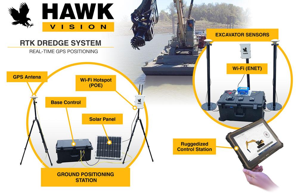 HAWK-RTK-excavator-setup-jobsite