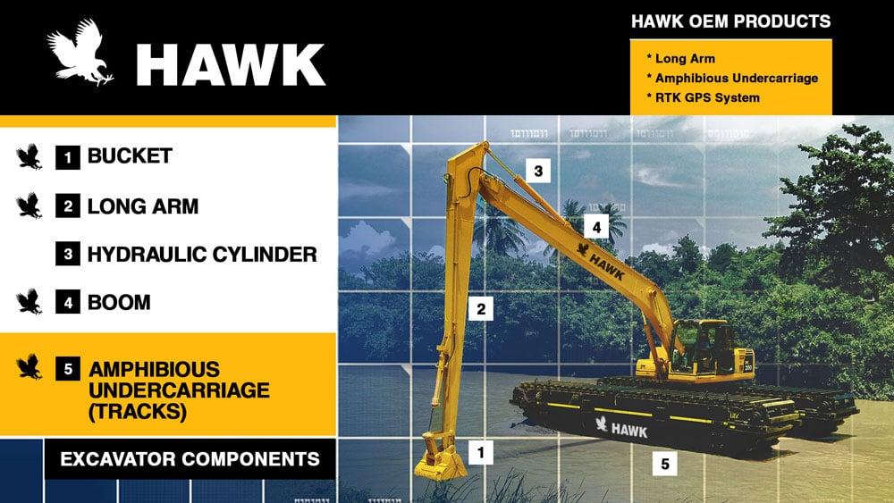 hawk-parts-kit-breakdown-web2
