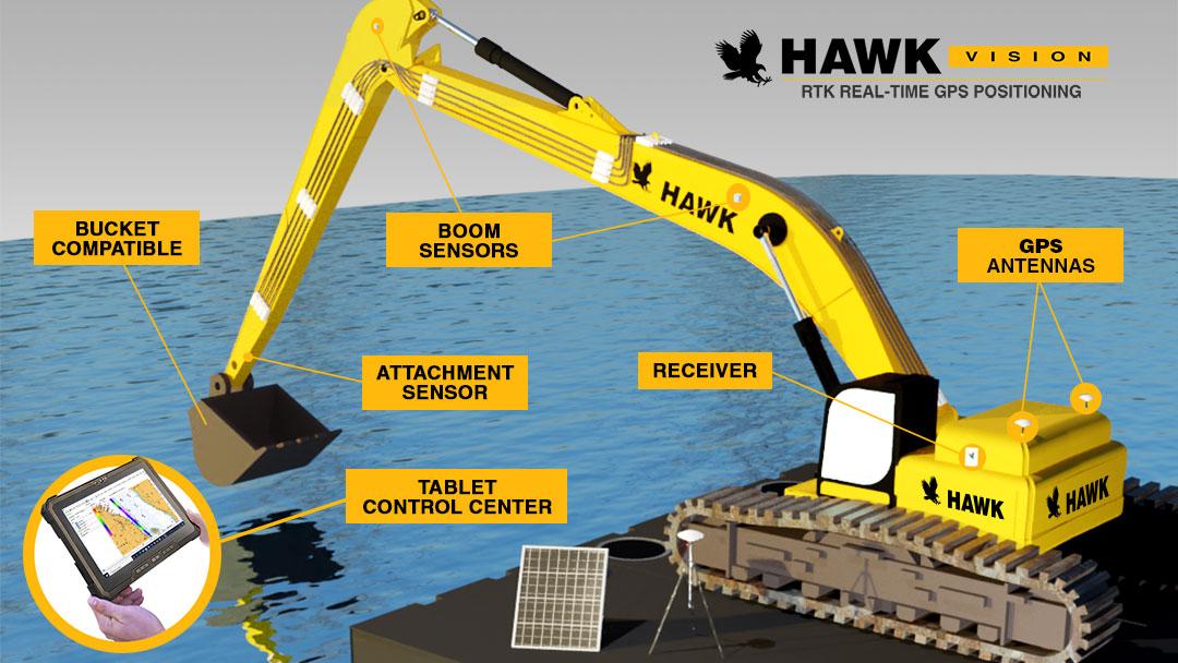hawk-rtk-exca-barge-bucket-3d-alt-web